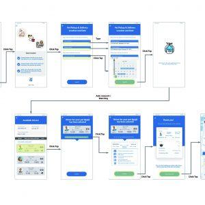 Screen Workflow