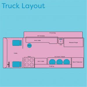 Truck Layout